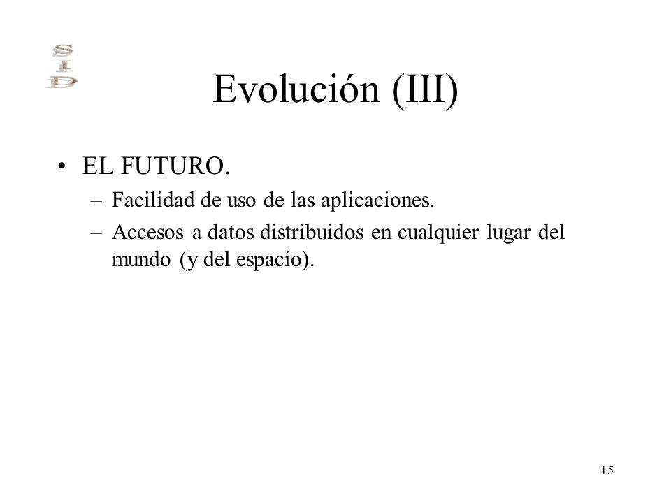 Evolución (III) EL FUTURO. Facilidad de uso de las aplicaciones.