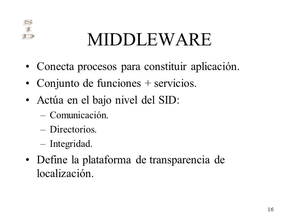 MIDDLEWARE Conecta procesos para constituir aplicación.