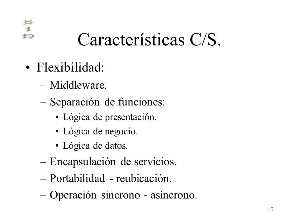 Características C/S. Flexibilidad: Middleware.