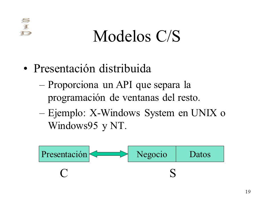 Modelos C/S Presentación distribuida C S