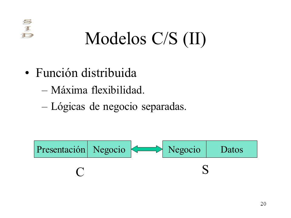 Modelos C/S (II) Función distribuida S C Máxima flexibilidad.