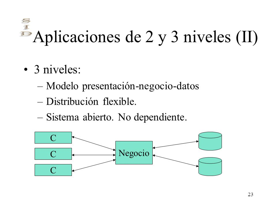 Aplicaciones de 2 y 3 niveles (II)