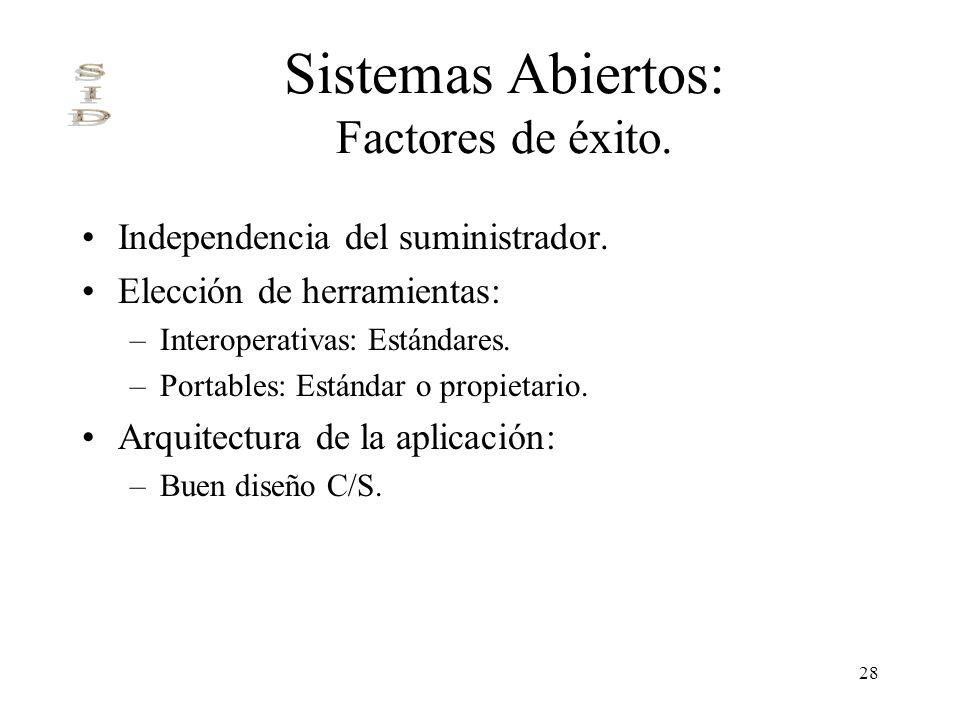 Sistemas Abiertos: Factores de éxito.