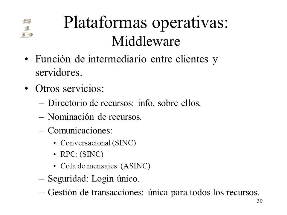 Plataformas operativas: Middleware