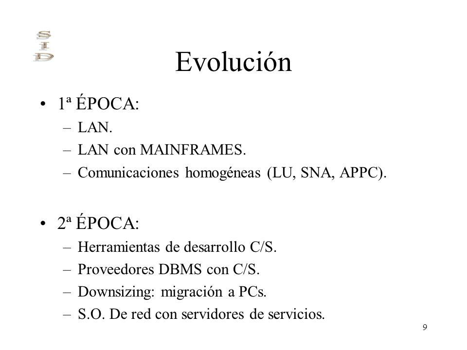Evolución 1ª ÉPOCA: 2ª ÉPOCA: LAN. LAN con MAINFRAMES.