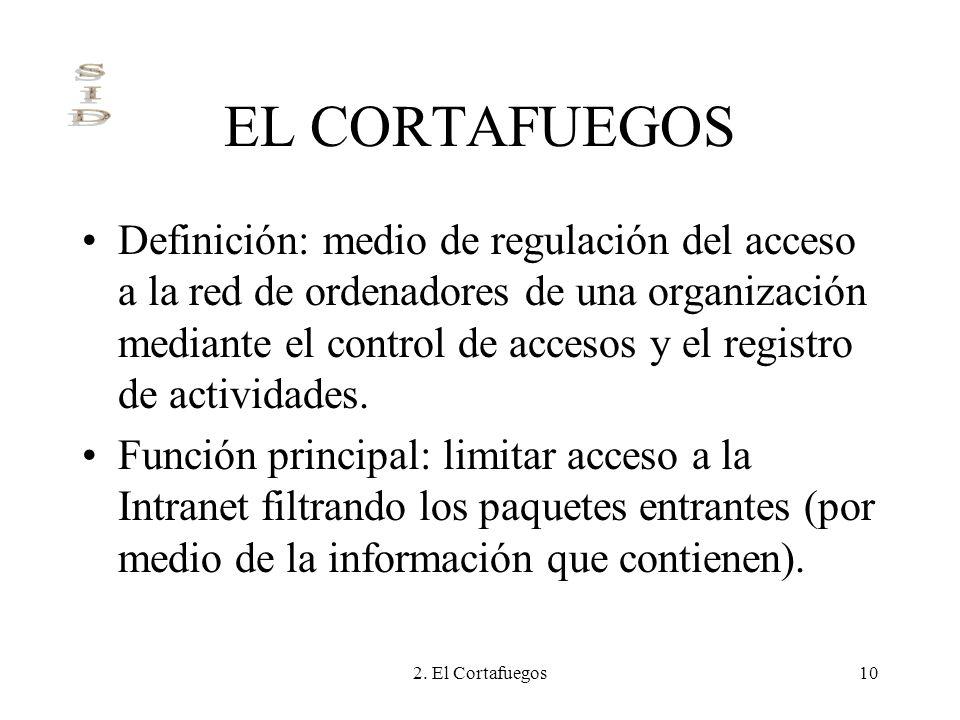 EL CORTAFUEGOS