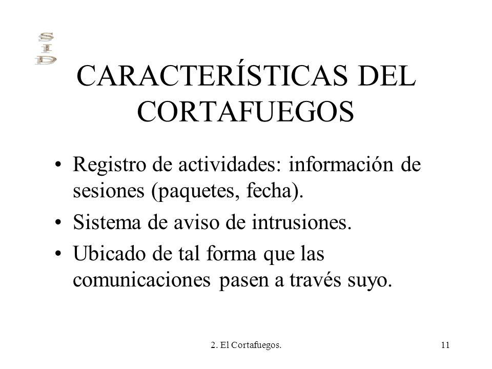 CARACTERÍSTICAS DEL CORTAFUEGOS