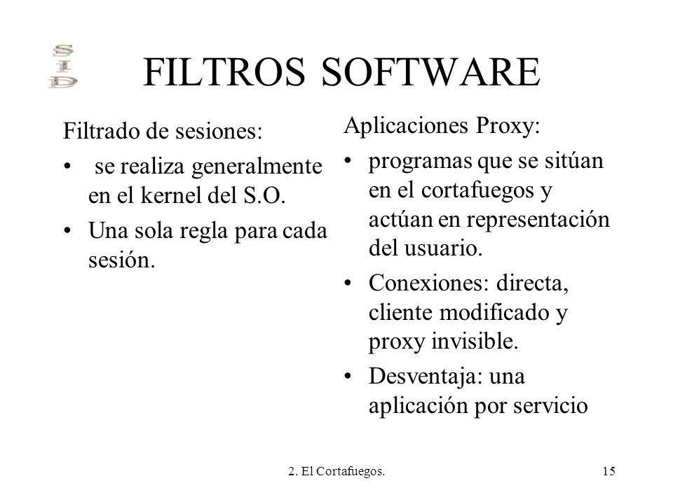 FILTROS SOFTWARE Aplicaciones Proxy: Filtrado de sesiones: