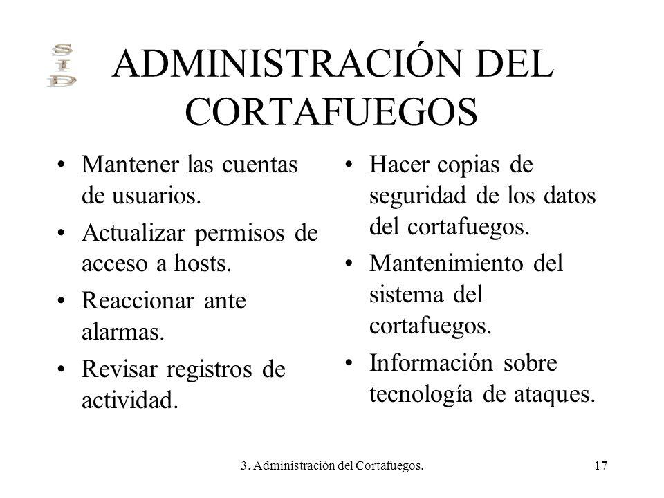 ADMINISTRACIÓN DEL CORTAFUEGOS