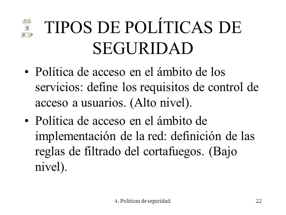 TIPOS DE POLÍTICAS DE SEGURIDAD
