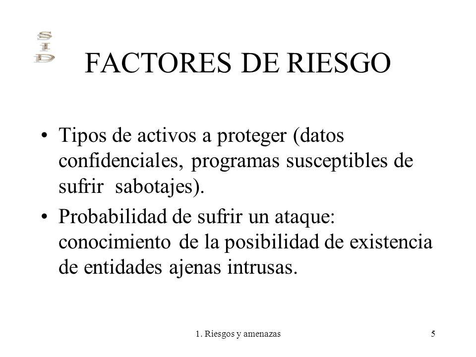 FACTORES DE RIESGO Tipos de activos a proteger (datos confidenciales, programas susceptibles de sufrir sabotajes).