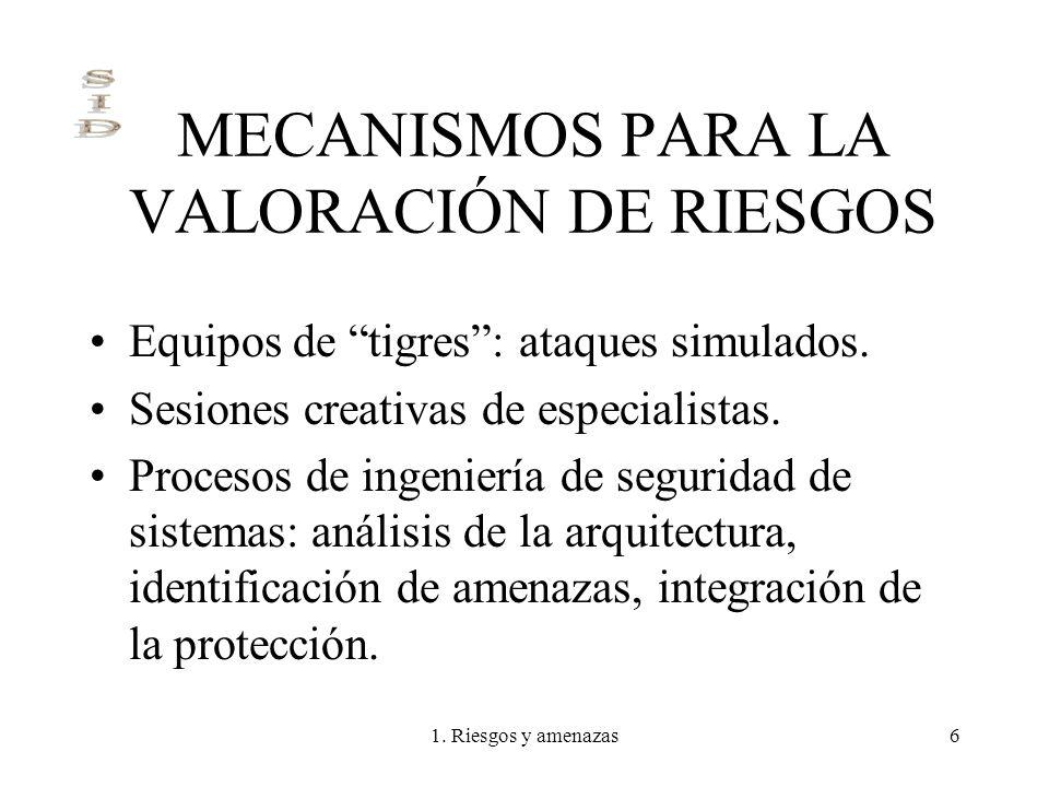 MECANISMOS PARA LA VALORACIÓN DE RIESGOS