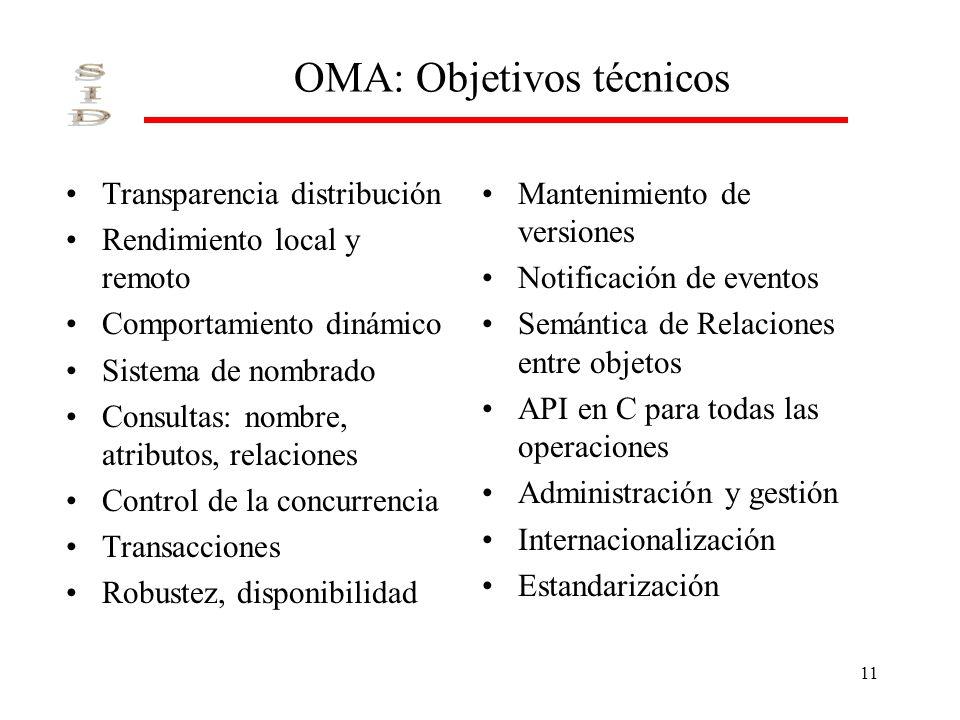 OMA: Objetivos técnicos