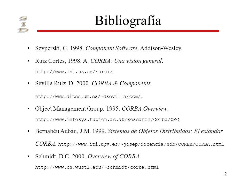 Bibliografía Szyperski, C. 1998. Component Software. Addison-Wesley.