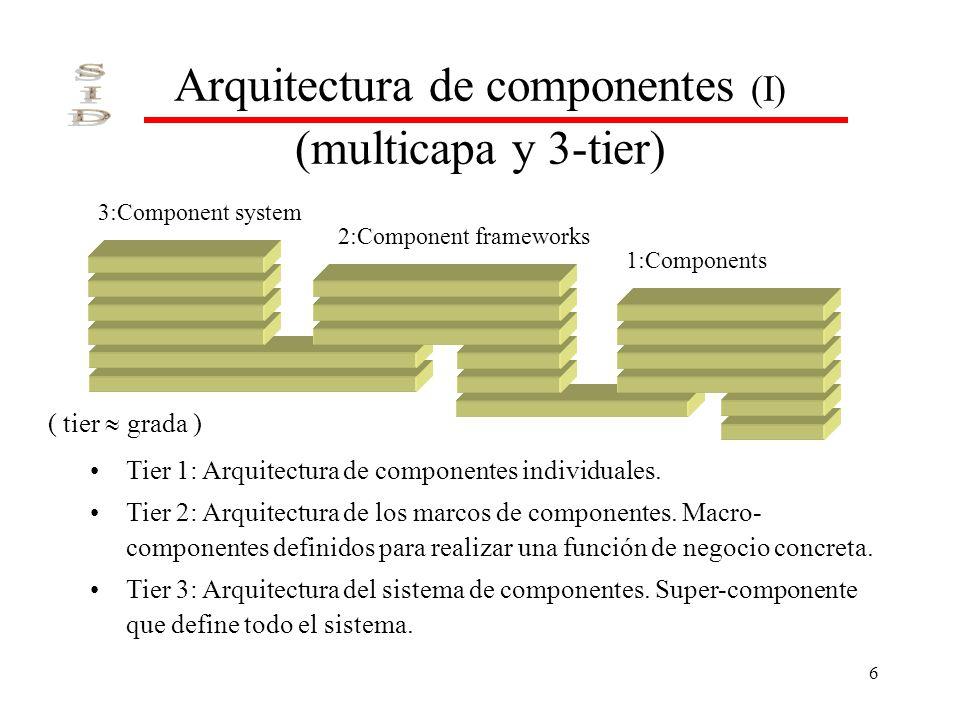 Arquitectura de componentes (I) (multicapa y 3-tier)
