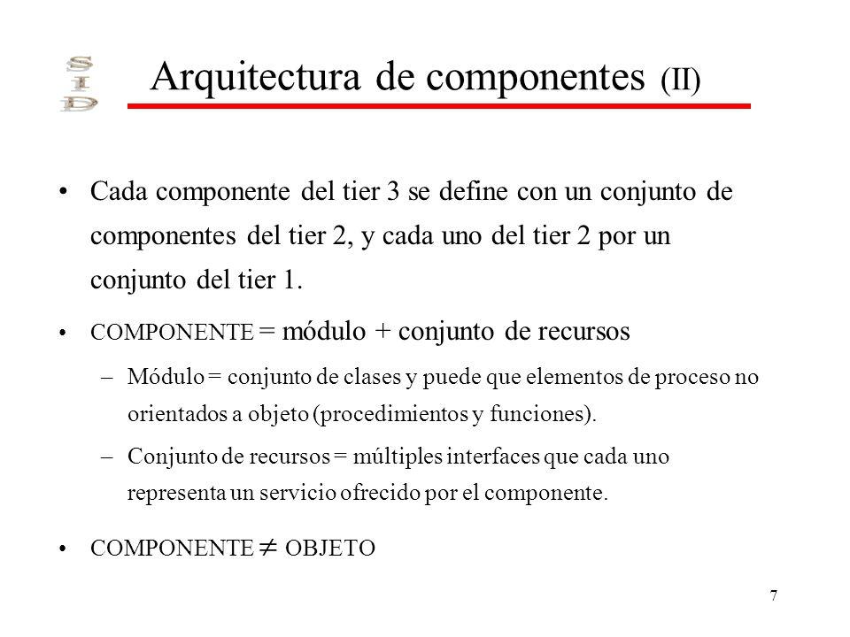 Arquitectura de componentes (II)