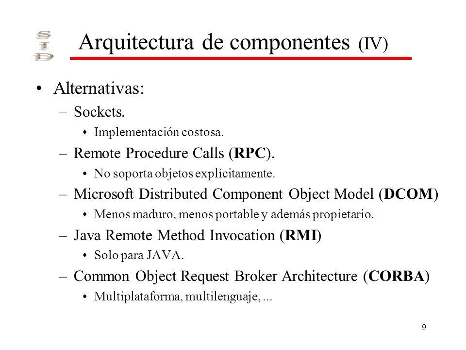 Arquitectura de componentes (IV)