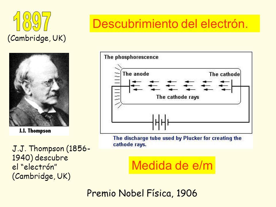 1897 Descubrimiento del electrón. Medida de e/m