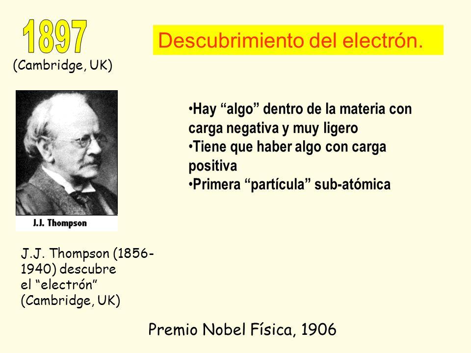 1897 Descubrimiento del electrón.
