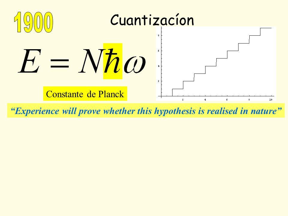 Cuantizacíon 1900 Constante de Planck