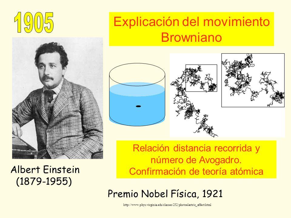 1905 Explicación del movimiento Browniano