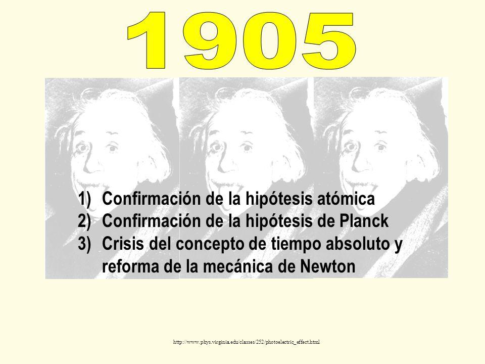 1905 Confirmación de la hipótesis atómica