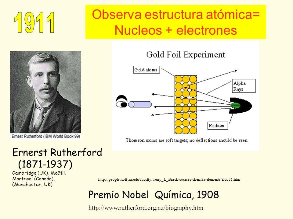 Observa estructura atómica=