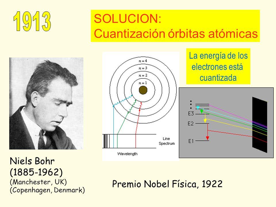 La energía de los electrones está cuantizada