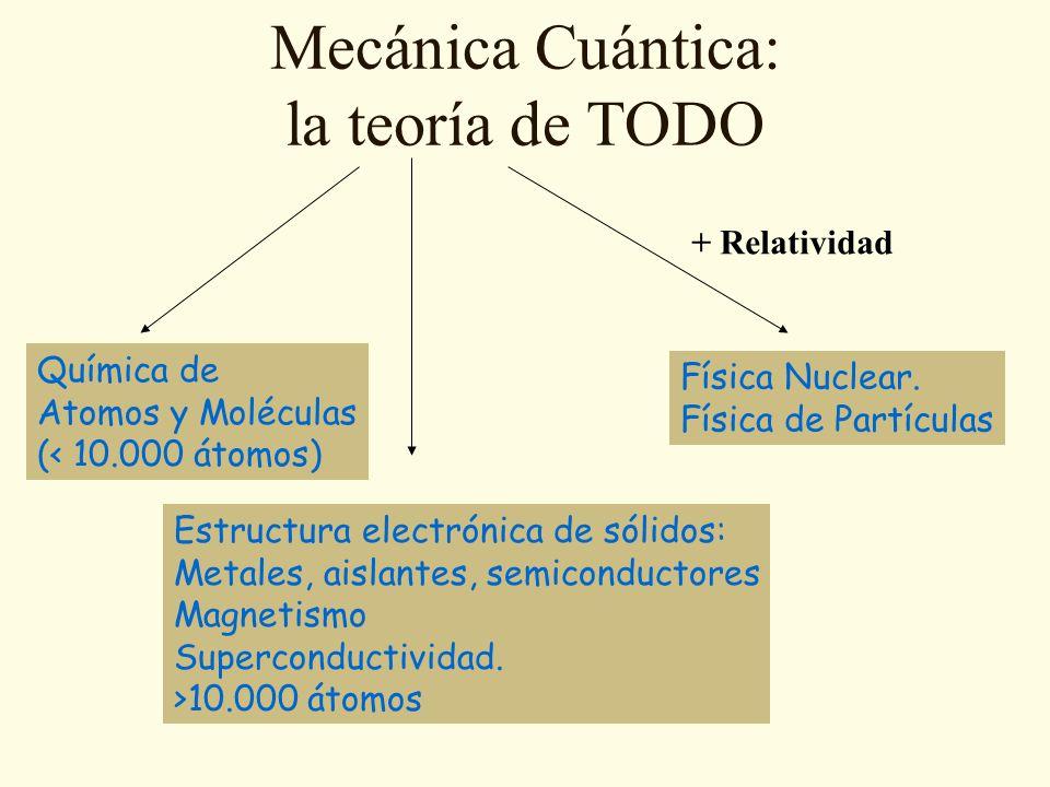Mecánica Cuántica: la teoría de TODO