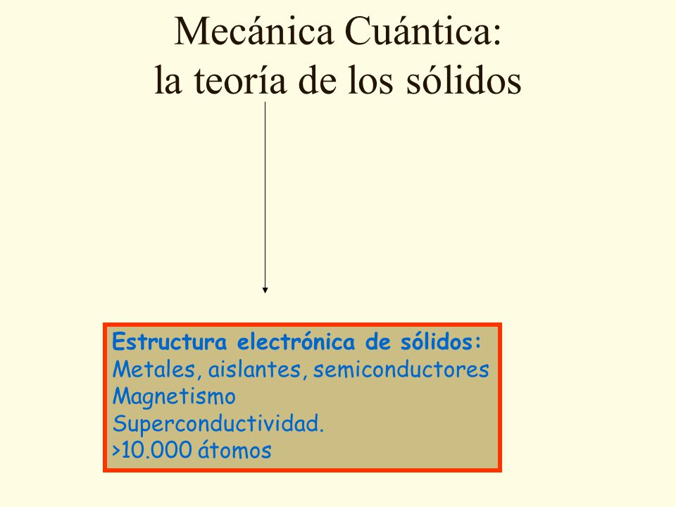 Mecánica Cuántica: la teoría de los sólidos