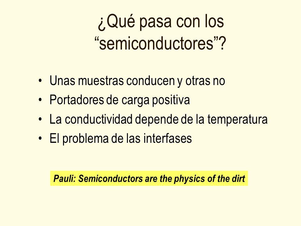 ¿Qué pasa con los semiconductores