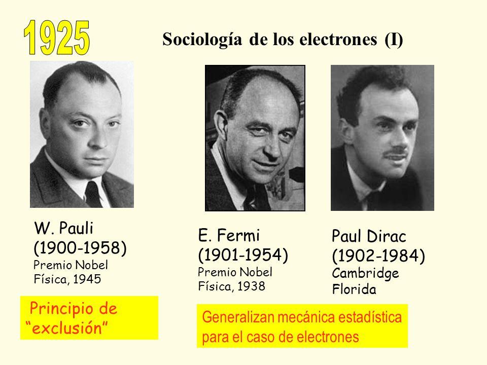 1925 Sociología de los electrones (I) W. Pauli E. Fermi Paul Dirac