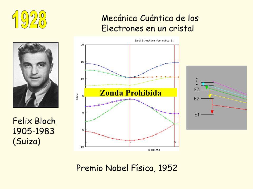 1928 Mecánica Cuántica de los Electrones en un cristal Zonda Prohibida