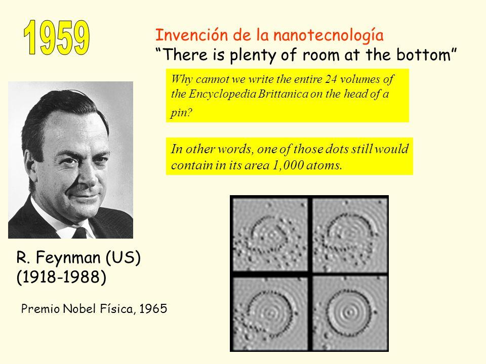1959 Invención de la nanotecnología
