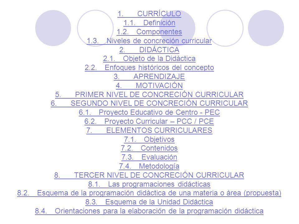 1.3. Niveles de concreción curricular 2. DIDÁCTICA
