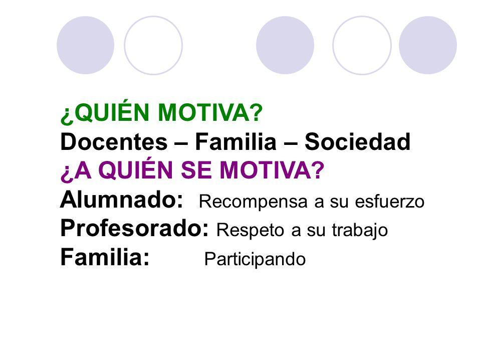 ¿QUIÉN MOTIVA Docentes – Familia – Sociedad. ¿A QUIÉN SE MOTIVA Alumnado: Recompensa a su esfuerzo.