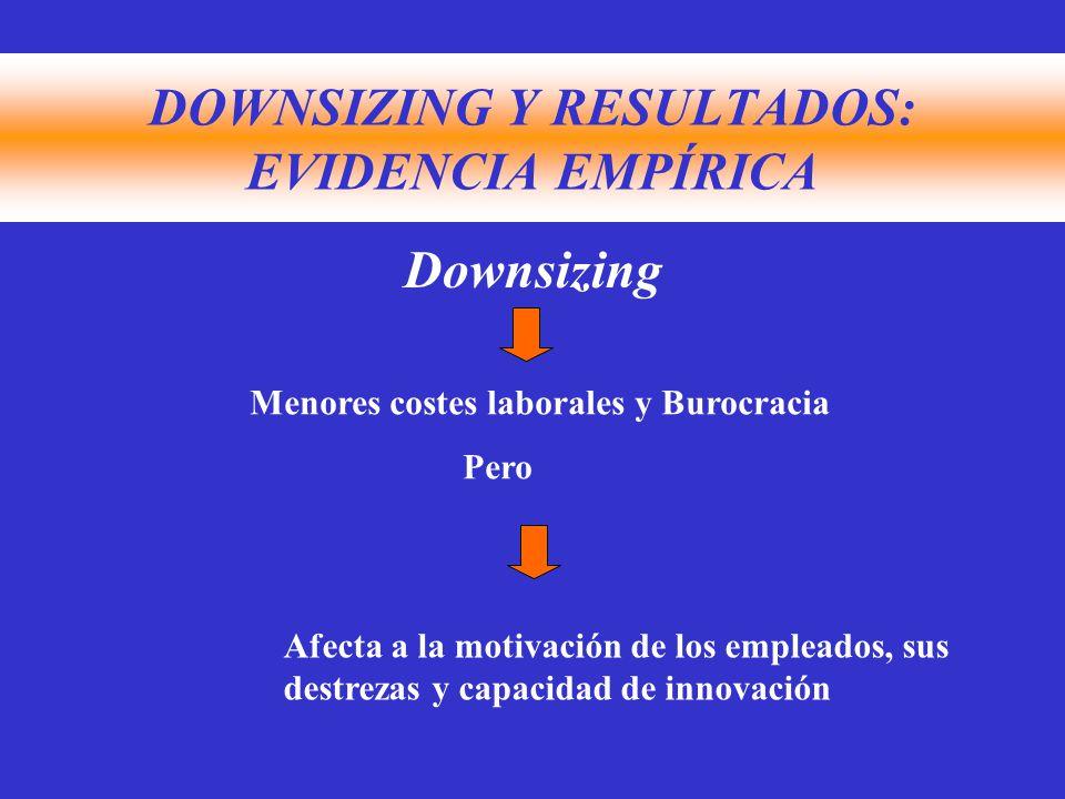 DOWNSIZING Y RESULTADOS: EVIDENCIA EMPÍRICA