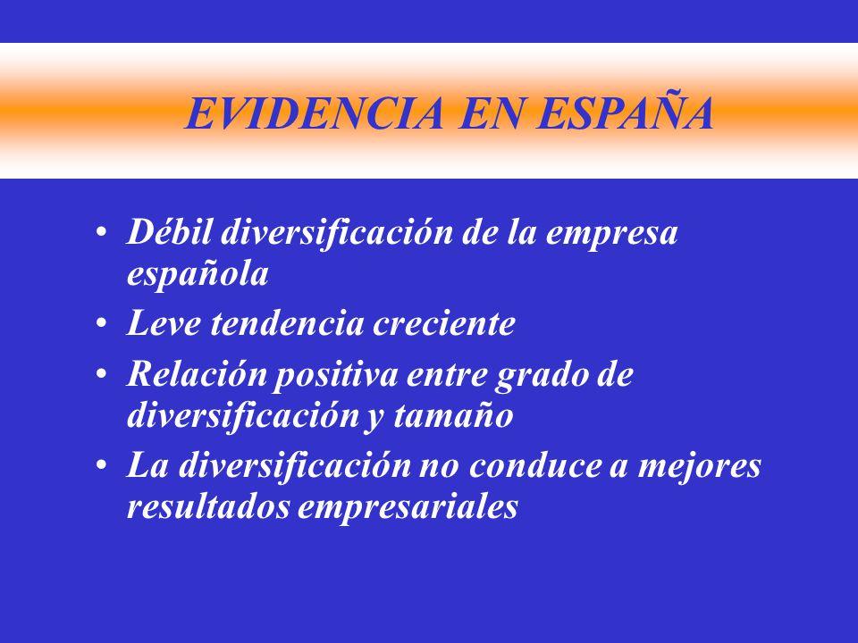 EVIDENCIA EN ESPAÑA Débil diversificación de la empresa española