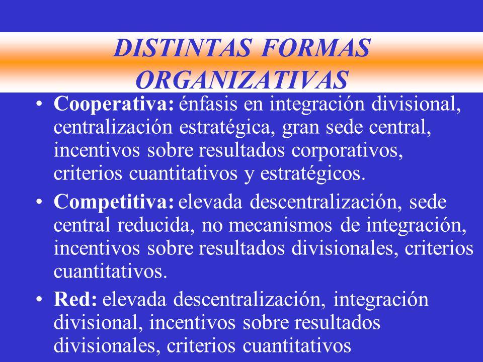 DISTINTAS FORMAS ORGANIZATIVAS