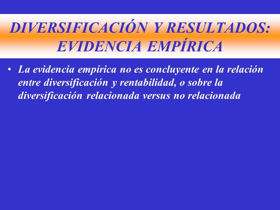 DIVERSIFICACIÓN Y RESULTADOS: EVIDENCIA EMPÍRICA