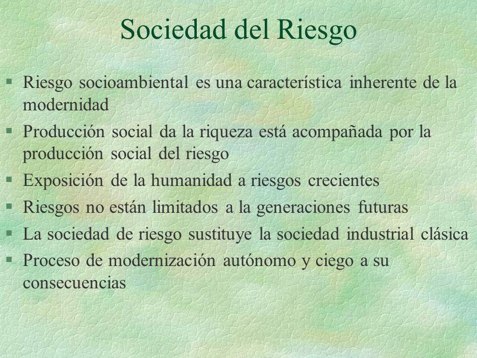 Sociedad del Riesgo Riesgo socioambiental es una característica inherente de la modernidad.