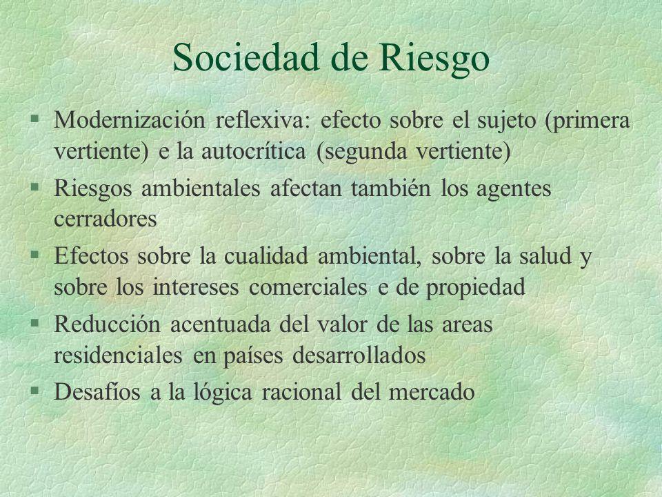 Sociedad de Riesgo Modernización reflexiva: efecto sobre el sujeto (primera vertiente) e la autocrítica (segunda vertiente)