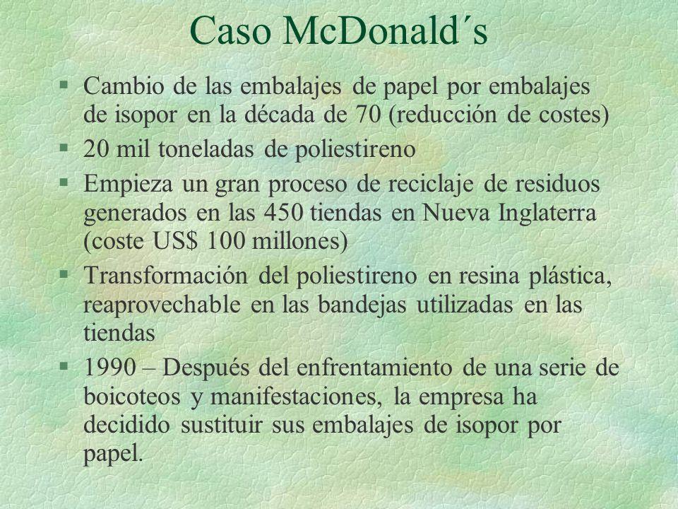 Caso McDonald´s Cambio de las embalajes de papel por embalajes de isopor en la década de 70 (reducción de costes)