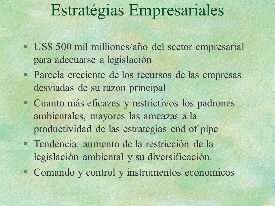 Estratégias Empresariales