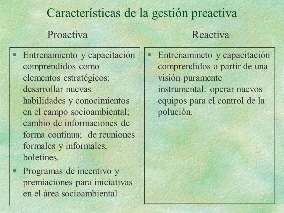 Características de la gestión preactiva