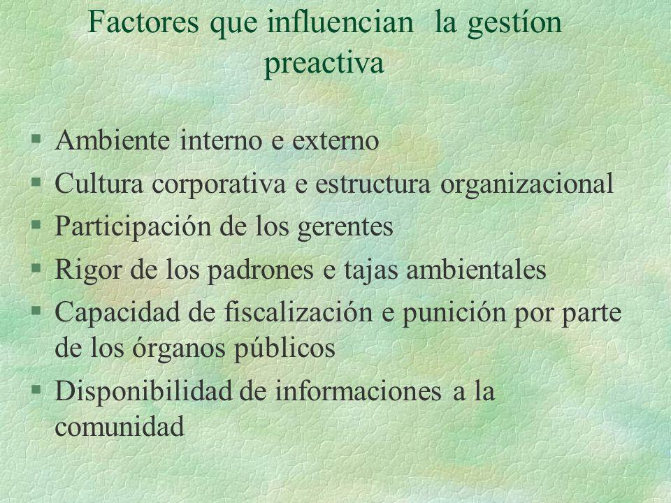 Factores que influencian la gestíon preactiva