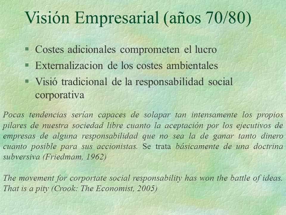 Visión Empresarial (años 70/80)