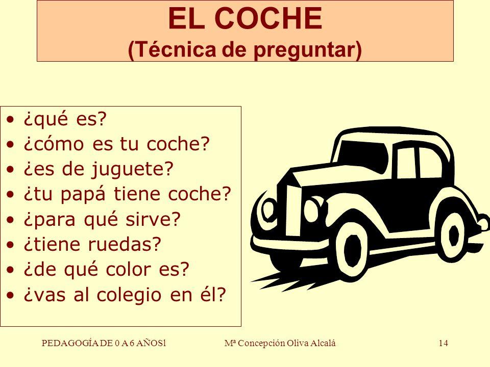 EL COCHE (Técnica de preguntar)