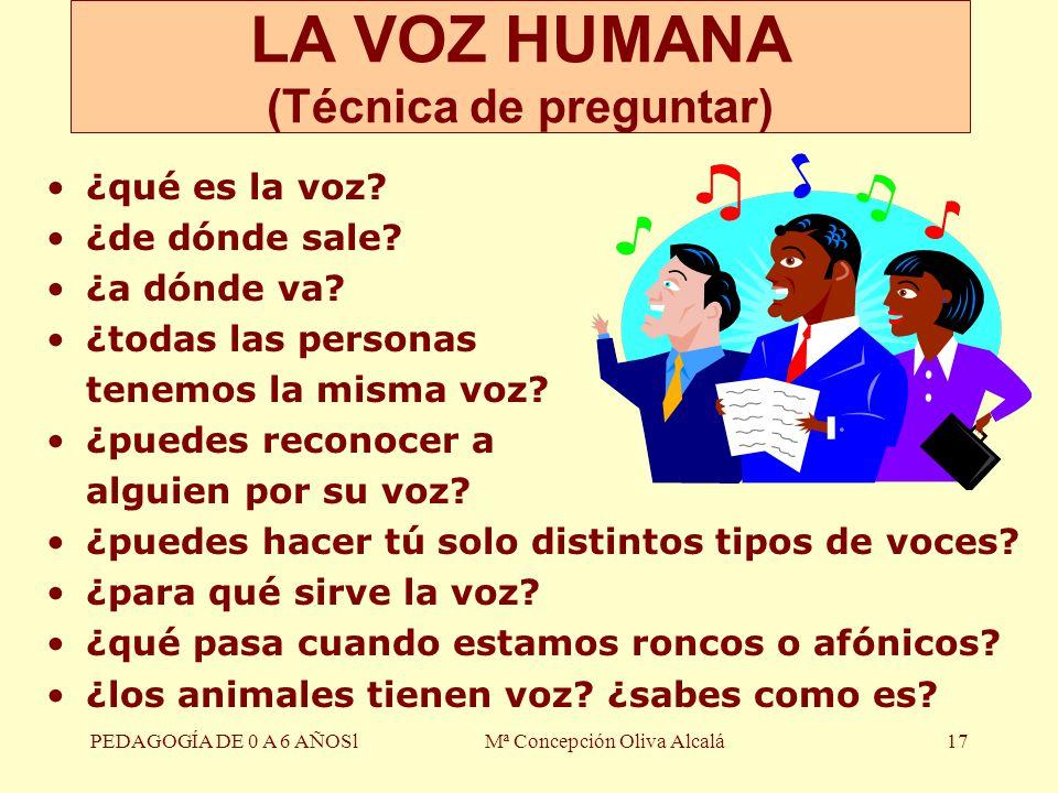 LA VOZ HUMANA (Técnica de preguntar)