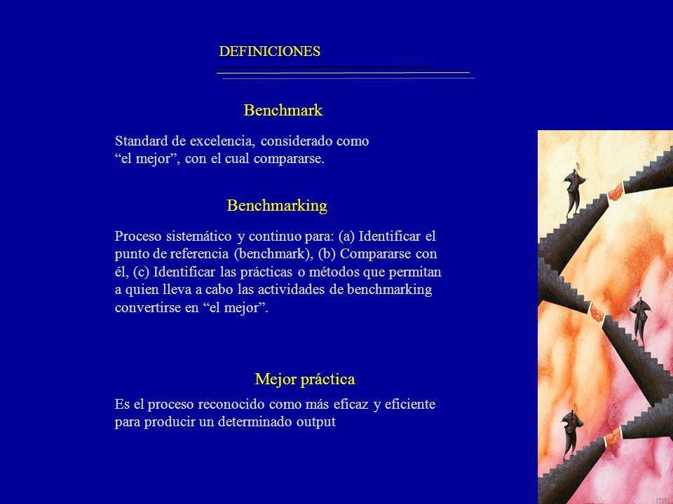 Benchmark Benchmarking Mejor práctica DEFINICIONES